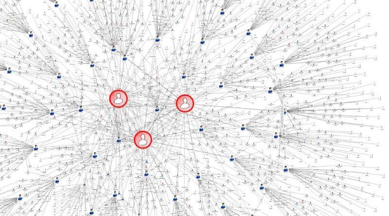 Solución Unitech IBM i2 para encontrar vectores de contagio del coronavirus